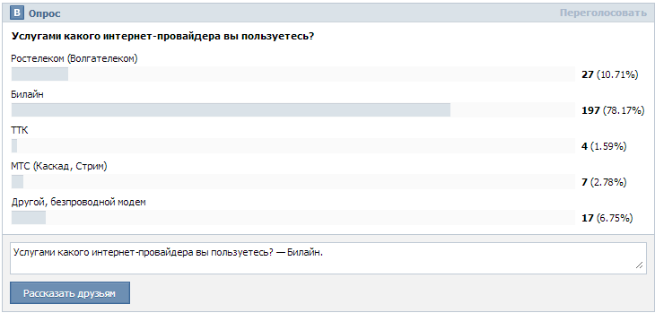 Опрос во Вконтакте о провайдерах